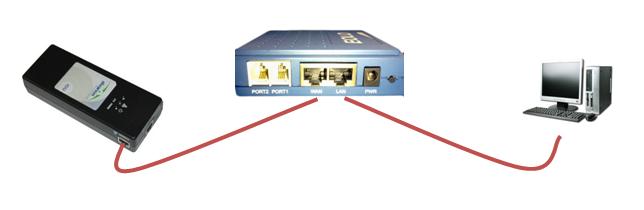Schema Collegamento Eolo : Modem router tp link